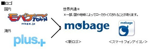 DeNA、モバゲータウンとyahoo!モバゲーのロゴを変更_1