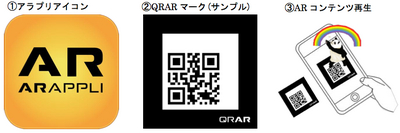 アララ、ARアプリ「ARAPPLI」のiPad2版を近日中にリリース