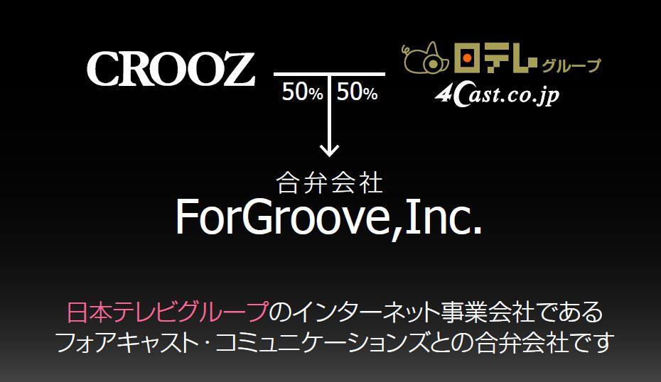 クルーズとフォアキャスト・コミュニケーションズ、合弁会社「ForGroove(フォーグルーヴ)株式会社」を設立