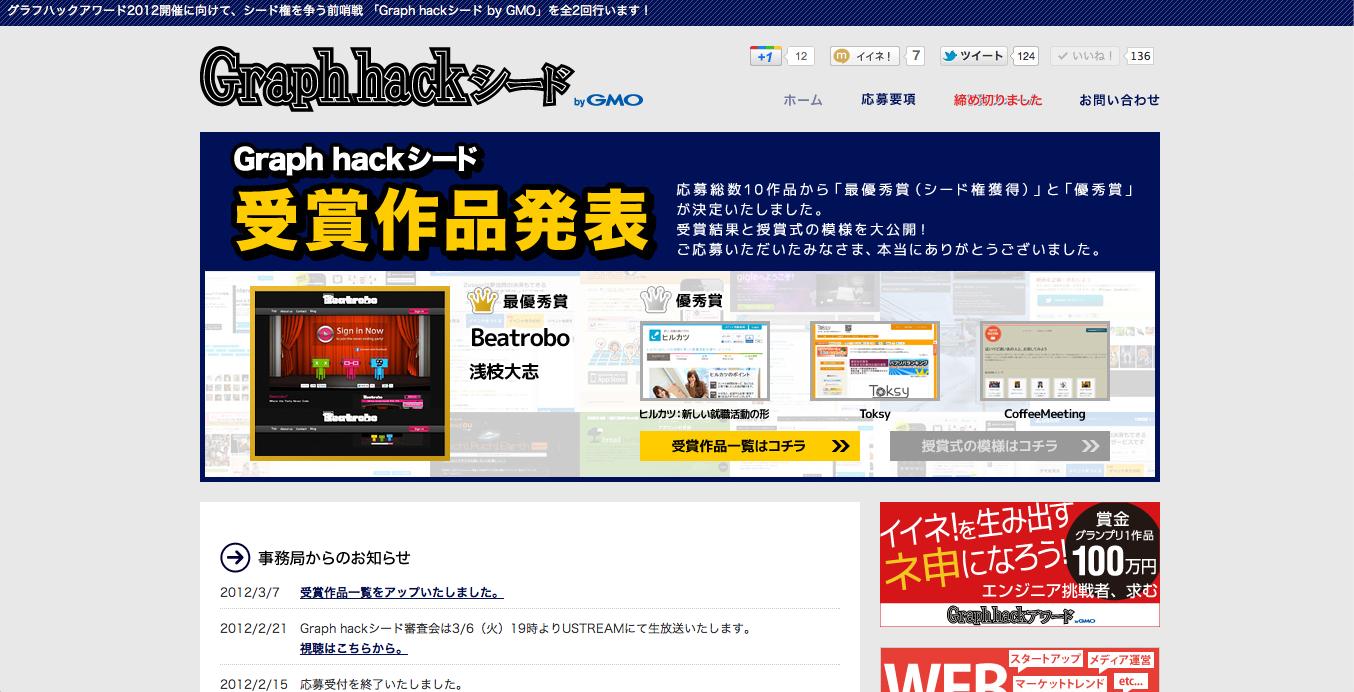 Beatrobo、「Graph hack シード」で最優秀賞を受賞