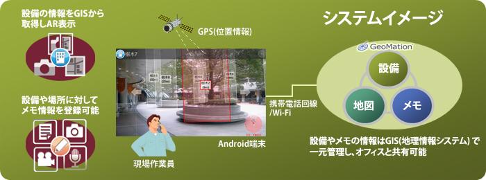 日立ソリューションズ、ARを活用したAndroid向け「現場『見える化』システム」の販売を開始