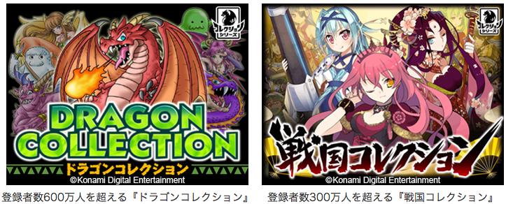 KONAMIのソーシャルゲーム、累計登録者数2000万人を突破