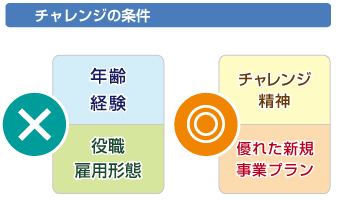 KLab、新規事業を子会社化する「PoS制度」を導入1