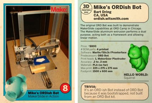 超マニアック!3Dプリンタを紹介したトレーディングカード
