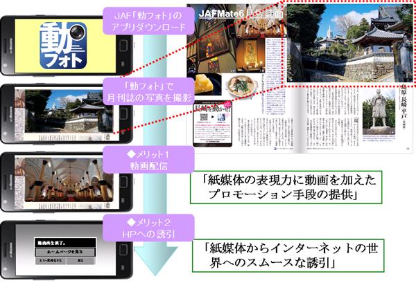 長崎県観光連盟ら、スマホ向けARアプリを使用した長崎県観光振興プロモーションを実施