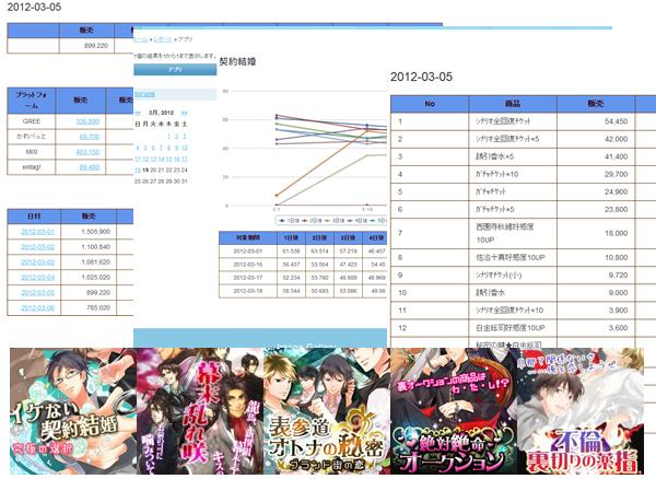 アリスマティック、恋愛ゲーム特化型ゲームエンジン「アリスマイル」の提供を開始