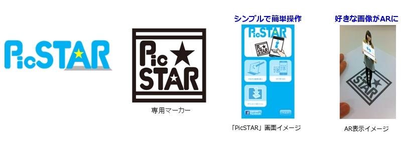 クロス・コミュニケーション、オリジナルARコンテンツが作成できる「PicSTAR」の提供を開始