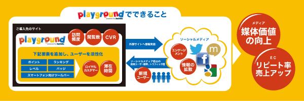ネットマイル、ゲーミフィケーション導入支援ツール「playground」の提供を開始