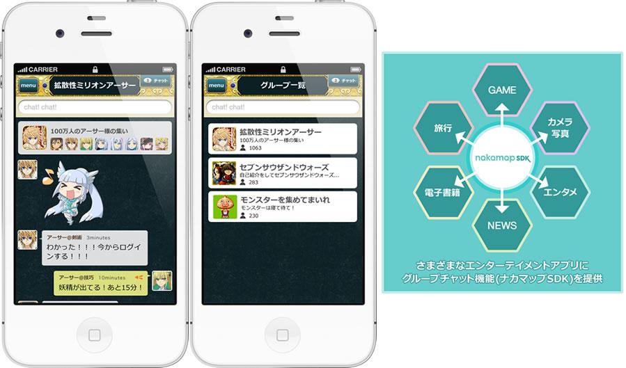 カヤック、スマホアプリにグループチャット機能を追加する「ナカマップSDK」の提供を開始