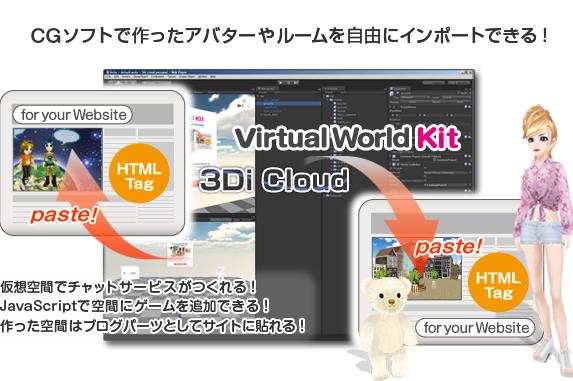 3Di、3Dアバターソーシャルサービスが作れる3D空間クラウドサービス「3Di Cloud」を発売