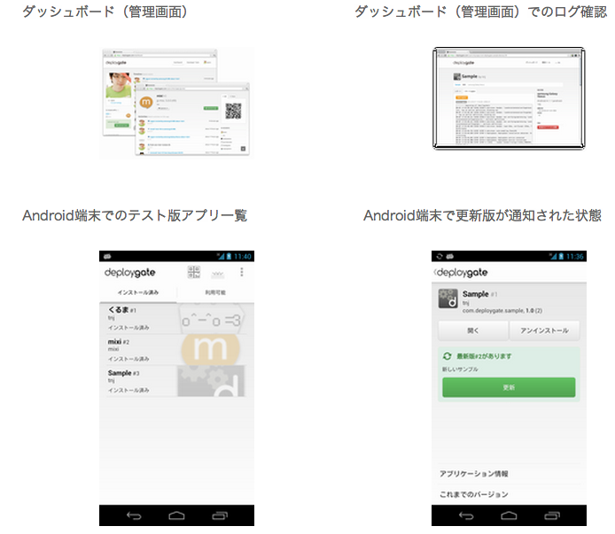 mixi、新事業としてテスト版Androidアプリ配信サービス「DeployGate」の提供を開始2