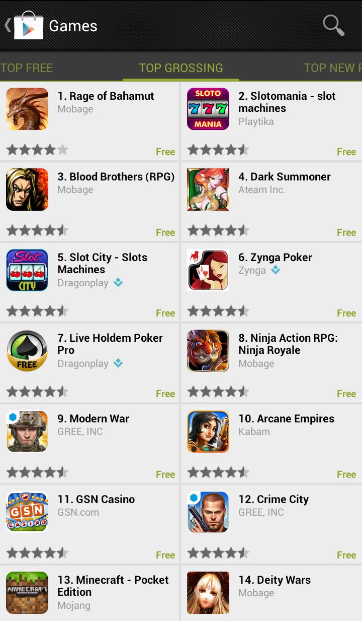 Google Playのランキング上位にMobage、GREE、エイチームが続々と---海外で存在感を高める日本勢