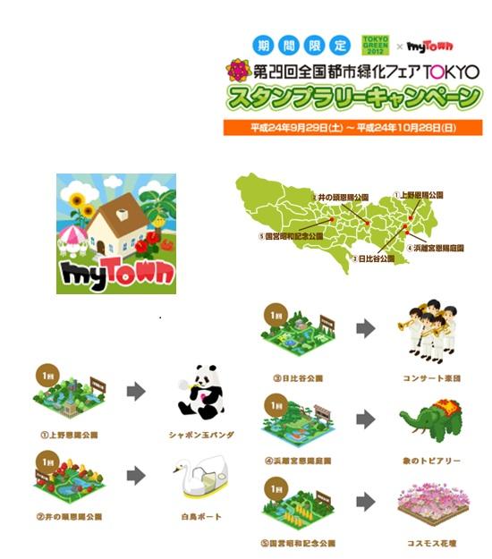 iOS向け位置ゲー「MyTown」、「第29回全国都市緑化フェアTOKYO」と連動したタイアップイベントを実施