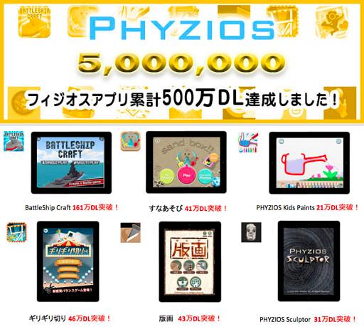 フィジオスのiOSアプリが累計500万ダウンロードを突破!