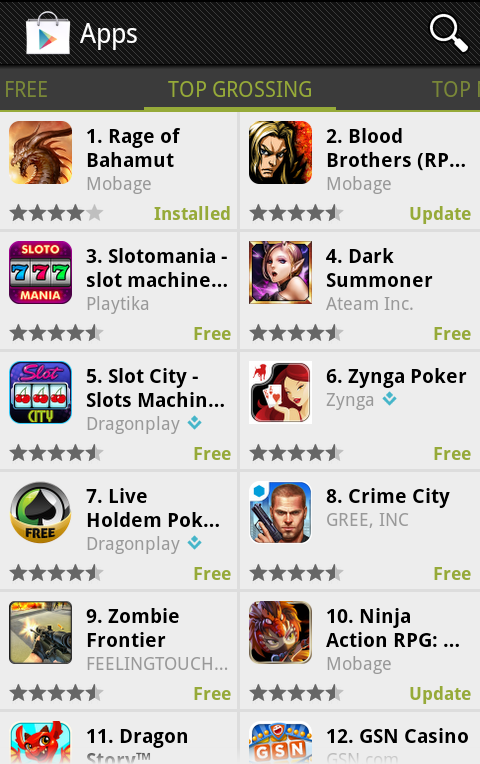 米Google Playのアプリ売上総合ランキングで日本勢が健闘!Mobageのタイトルが1位と2位にランクイン