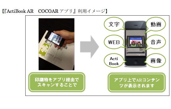 スターティアラボ、今月下旬よりオリジナルのARコンテンツを簡単に作成できる新サービス「ActiBook AR」を提供