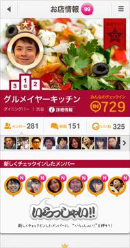 サイバーエージェント、お気に入り飲食店へのチェックイン回数を競うスマホ向けソーシャルグルメサービス「GRUMAYOR(グルメイヤー)」をリリース2