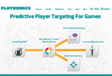 モバイル向けアプリのCRMツールを提供する米Playnomics、シリーズBラウンドにて500万ドル資金調達