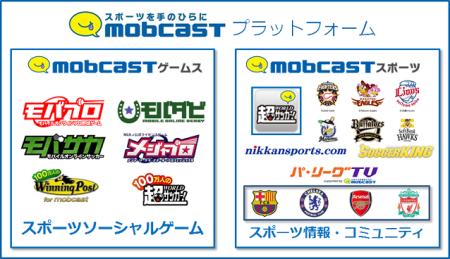 世界中のスポーツ情報を配信! mobcastがメディア機能を強化しスポーツメディア「mobcastスポーツ」を立ち上げ2