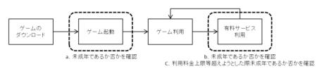 日本オンラインゲーム協会(JOGA)、「スマートフォンゲームアプリケーション運用ガイドライン」を策定