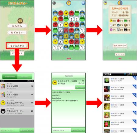 Zucks、スマホアプリ向け「仮想通貨付与システム」のSDKを公開