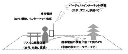 日本発の位置ゲーを欧州ルクセンブルクへ! supernova、クラウドファンディングサービス「COUNTDOWN」にて「ルクセンブルクGPSエンターテイメント」プロジェクトを始動!