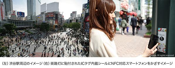サイバーエージェントら、6月初旬より渋谷駅周辺でNFCで地域情報を提供する「Shibuya Clickable Project」を開始