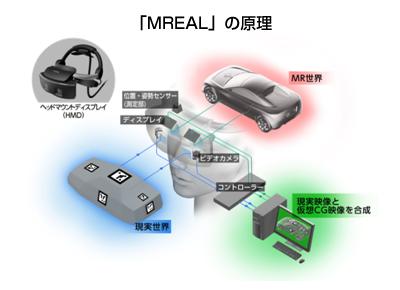 キヤノンITソリューションズ、Unityで製作したコンテンツをMRで利用できるプラグインソフト「MR Plug-in for Unity」を販売開始3