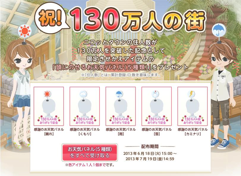 スマイルラボの2D仮想空間「Nicotto Town」累計ユーザー数130万人突破!