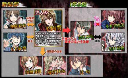 アクセルマーク、「王様ゲーム -共闘-」に原作者監修のシナリオモードを追加3