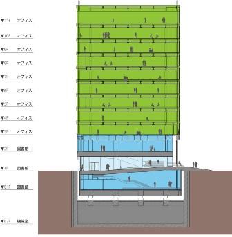 LINEが福岡社屋を建設 低層階に図書館など公共施設を設置し無料Wi-Fiも提供1