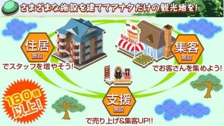 マピオン、さびれた町を観光地にするスマホ向け街育成ゲーム「満員御礼!はこにわ観光地」のiOS版をリリース4