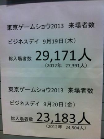 【TGS2013レポート】東京ゲームショウ2013、一般公開初日の入場者数は10万2399人! 動員過最多記録更新なるか?2