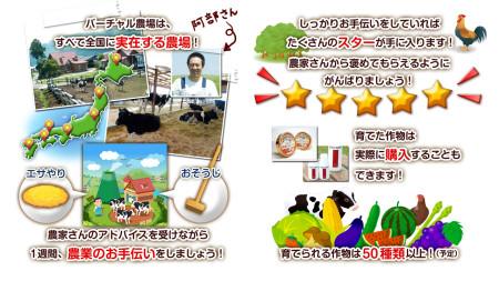 育てた野菜は購入可能! ゾイシア、iOS向け農業ソーシャルゲーム「さんちょく!」をリリース3