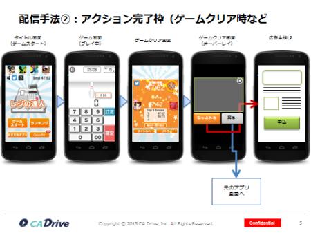 サイバーエージェント、動画型スマホアフィリエイト広告「αDrive」を提供開始