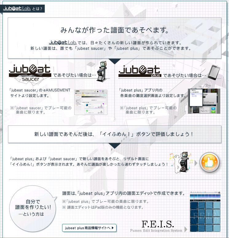 KONAMI、iOS向け音ゲー「jubeat plus」にてオリジナル譜面の共有が可能になる新機能「jubeat Lab.」を公開