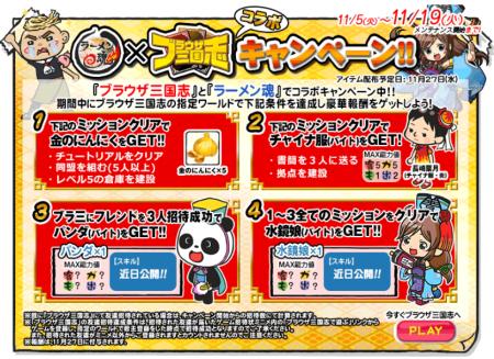 サミーネットワークス、ソーシャルゲーム「ラーメン魂」と「ブラウザ三国志」とのコラボキャンペーンを実施2