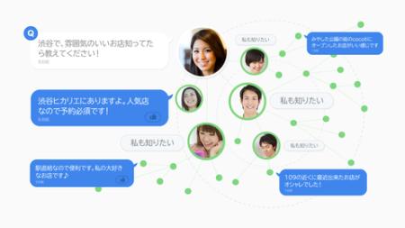 LINE、LINEの友達と疑問を解決するQ&Aサービス「LINE Q」を提供開始2
