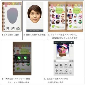 自分の顔をメッセージングアプリのスタンプにできるアプリ「俺スタンプ」中国のメッセージングアプリ「WeChat」との連携を開始