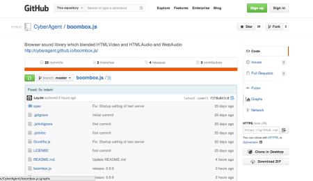 サイバーエージェント、「HTMLVideo」「HTMLAudio」「WebAudio」を包括した ブラウザ向けサウンドライブラリ「boombox.js」をオープンソースとして公開