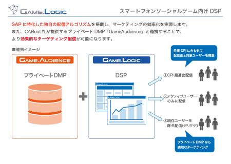 サイバーエージェント、スマートフォンゲーム提供企業向けDSP「GameLogic」を提供開始