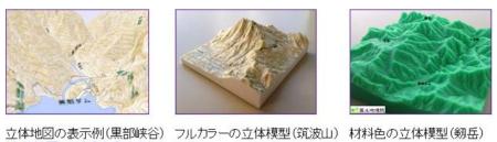 国土地理院、3Dプリンタで出力可能な地形データを配布する「地理院地図3D」をオープン