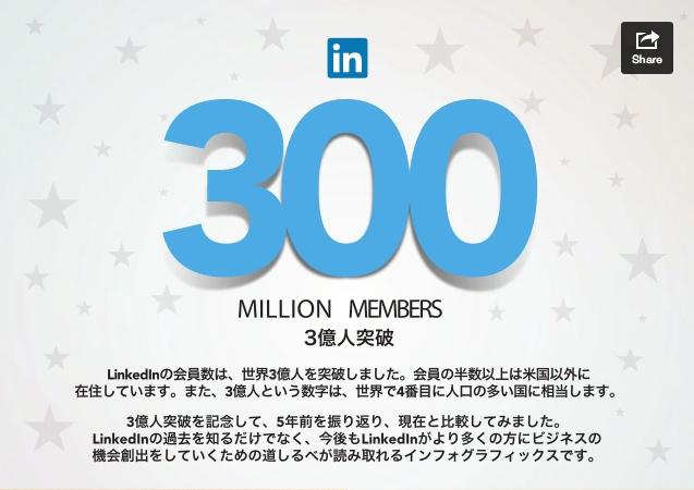 ビジネスSNSのLinkedIn、2億ユーザーを突破