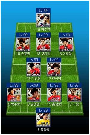 アクロディアコリア、韓国版mobcastにてKFA公式ライセンスソーシャルゲーム「サッカー韓国代表2014ヒーローズ」を提供開始2