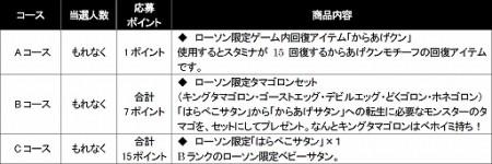スマホ向けRPG「ドラゴンクエストモンスターズスーパーライト」、7/22~8/4までローソンとタイアップ2