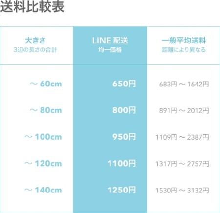 LINE、LINE MALL出品者向け定額配送サービス「LINE配送」を開始2