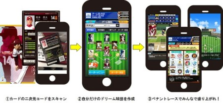 バンダイ、ネットカードダス 「プロ野球オーナーズリーグ」のアプリ版をリリース2