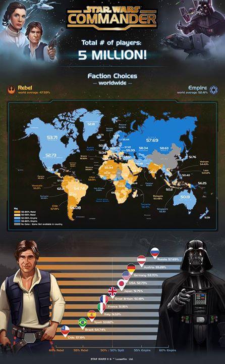 「スター・ウォーズ」のiOS向けストラテジーゲーム「Star Wars: Commander」が500万ダウンロードを突破3