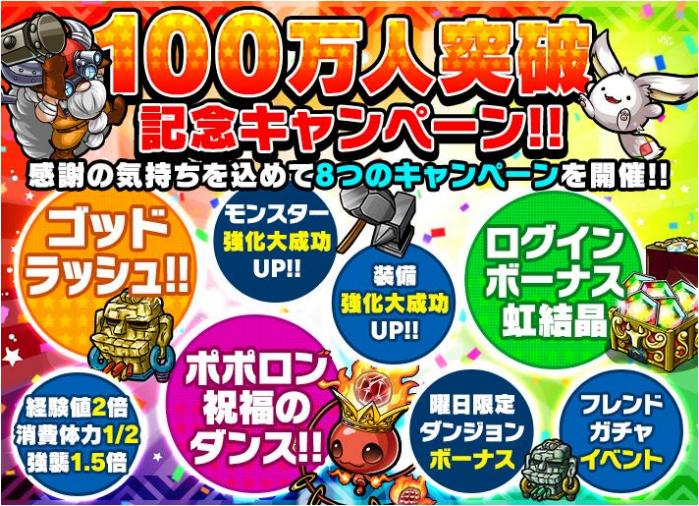 グレンジのスマホ向け新作RPG「ポコロンダンジョンズ」、100万ダウンロードを突破