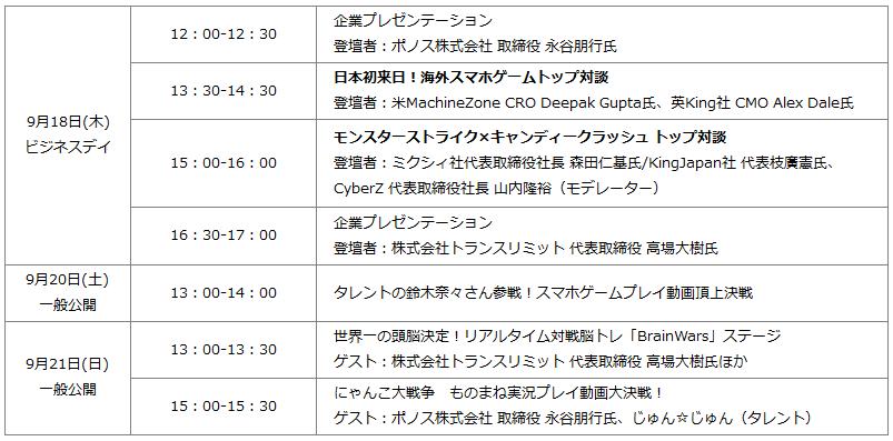 CyberZが東京ゲームショウに出展 スマホゲームのプレイ動画を主軸としたプログラムを展開
